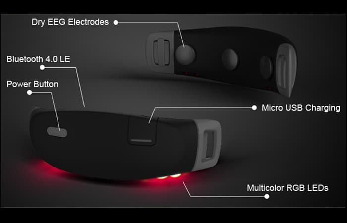 iBand-wearable-technology