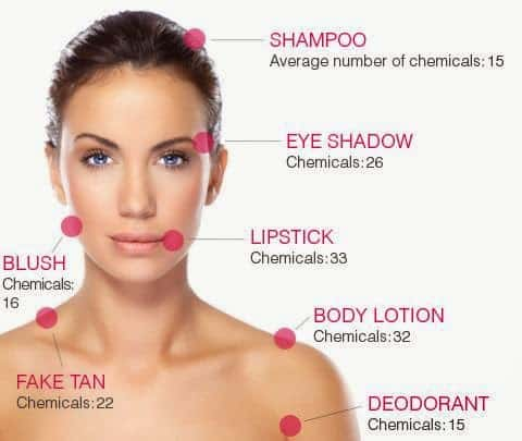 Cosmetics industry reactions?