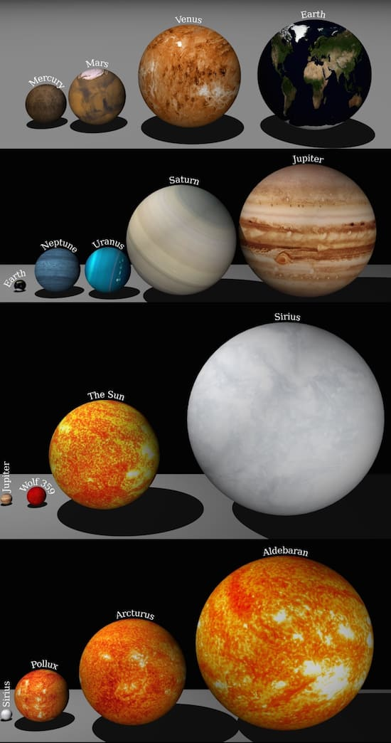 Planet And Star Size Comparison Video Displays The Sheer Vastness ...