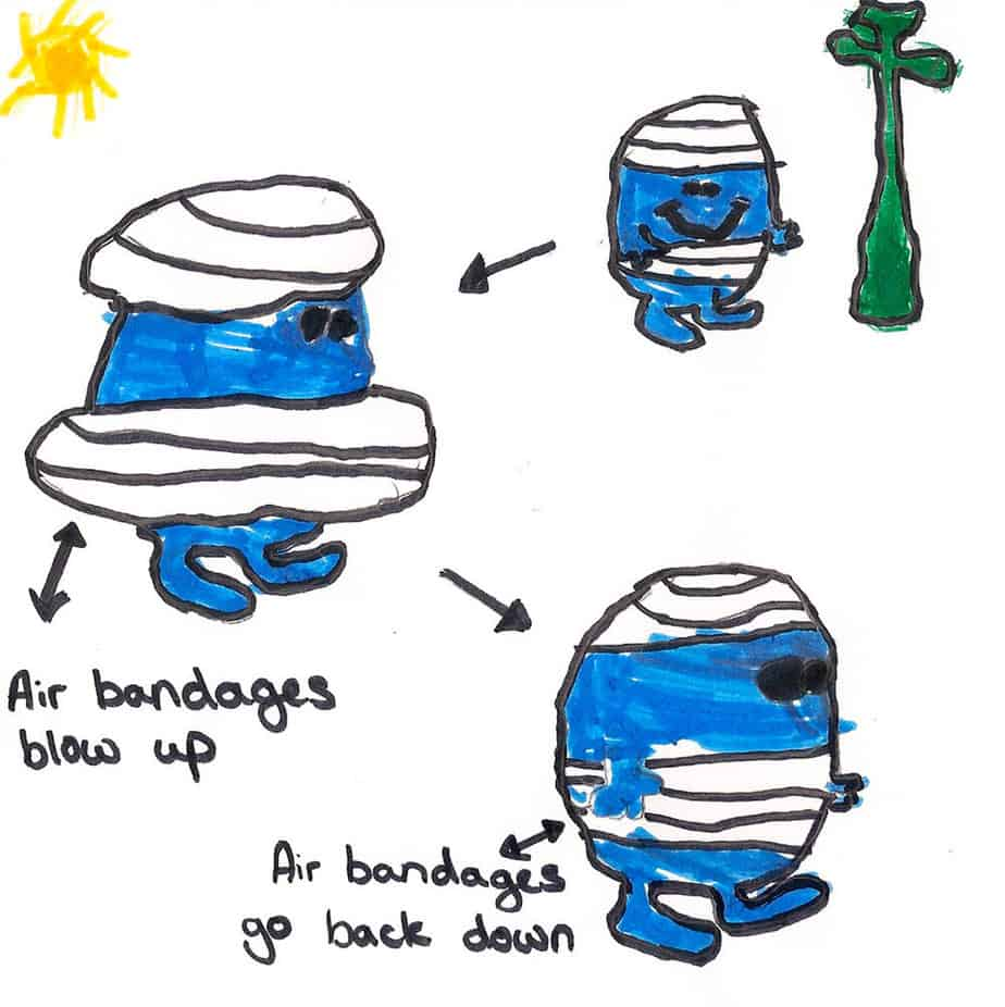 "Air Bandages ""The air bandages will blow up when Mr Bump bumps into something to keep him safe."" – Beatrice, age 5, from Hadley, UK"